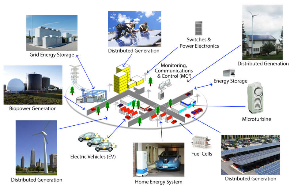 Clean Coalition shows the advantages of community microgrids