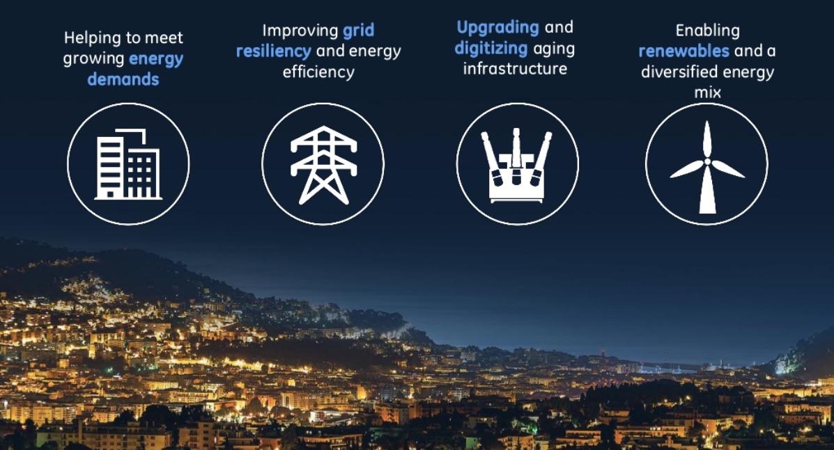 GE GRID SERVICES