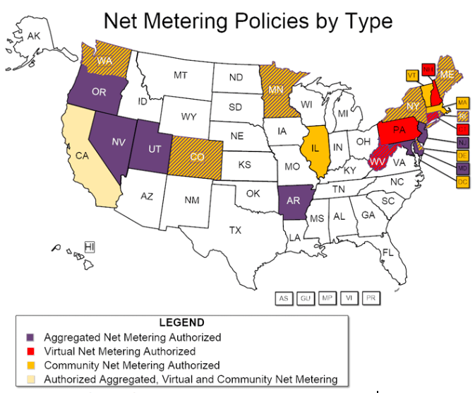 Net Metering by State - community solar gardens