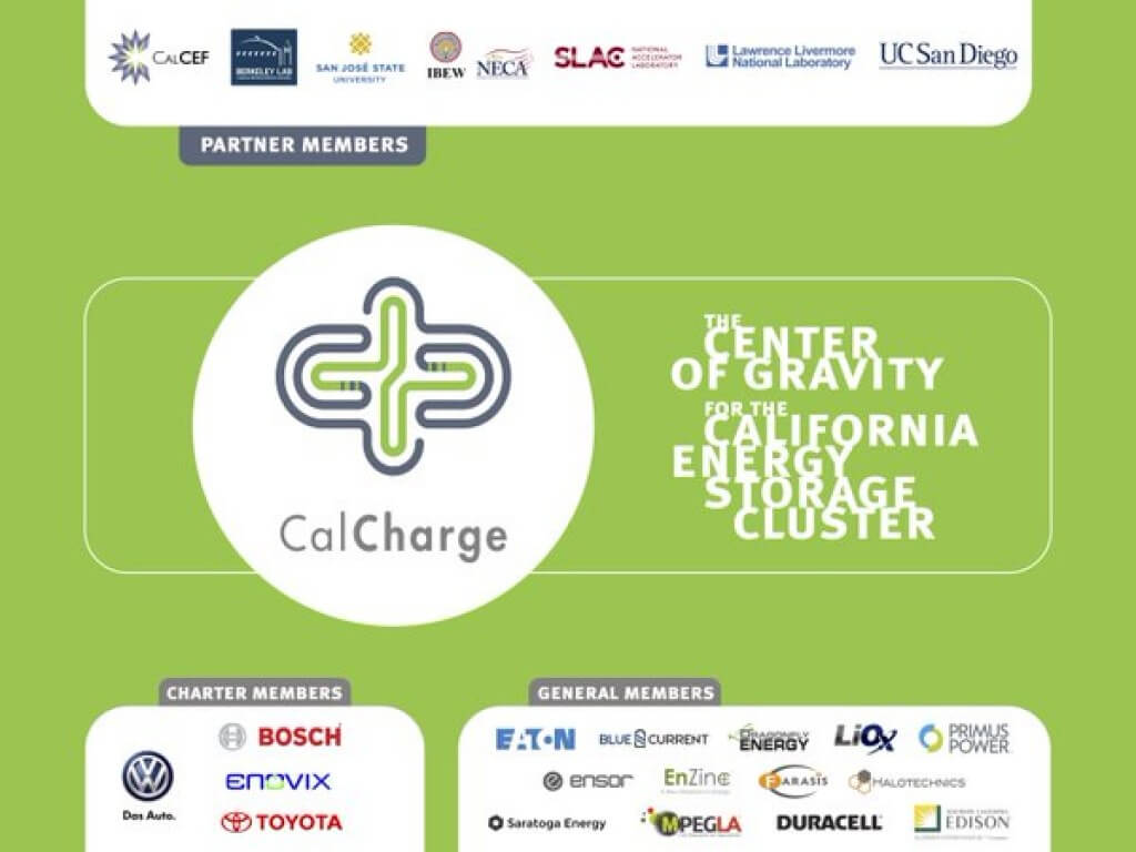 Calcharge - Energy Storage Center of Gravity