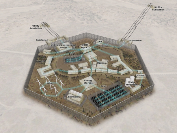 Visualization of proposed military microgrid, Wesley Taggart via Coroflot