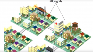 Comed Microgrid News Chicago Bronseville