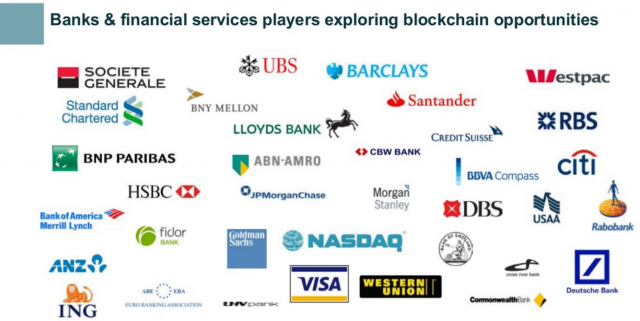 banks-financial-institutions-exploring-blockchain-tech
