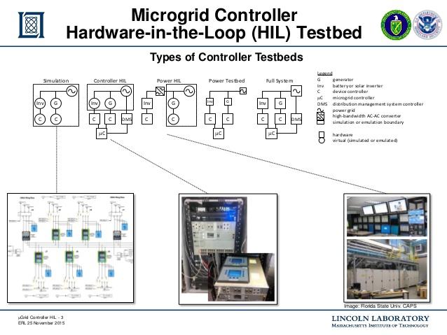 microgrid-controller-hil-demonstration-platform-3-638
