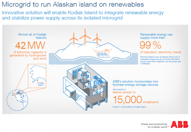 abb-kodiak-island-microgrid