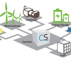 Renova, CleanSpark Partner to Develop Microgrid Projects Worldwide